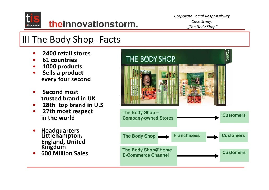 CSR _Case Study_The Body Shop