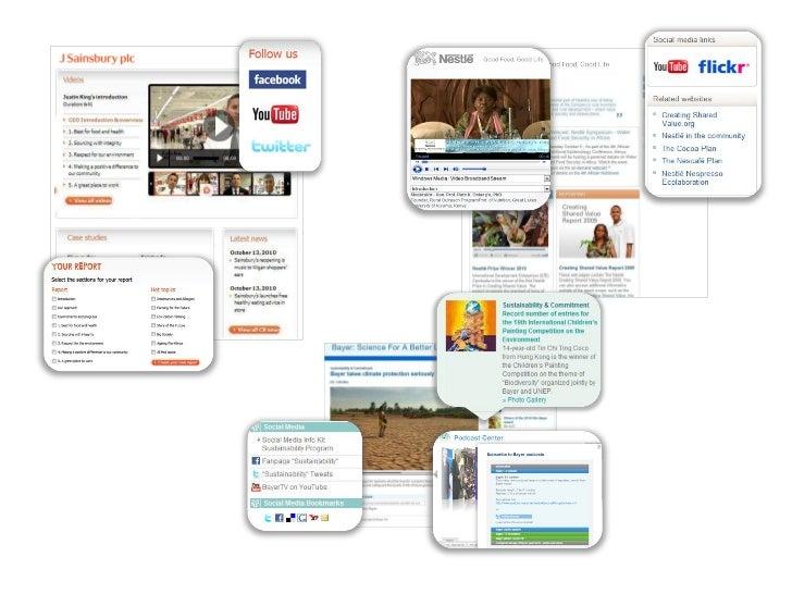 CSR digital activation