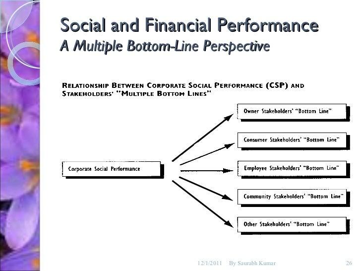 relationship between corporate social performance and firm financial performance Relationship between corporate social financial performance when corporate social and undertake actions to enhance their firm's social performance.