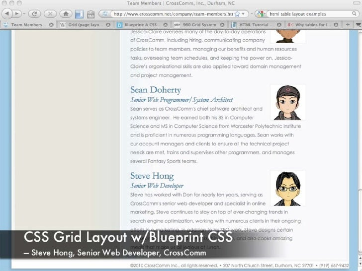 CSS Grid Layout w/ Blueprint CSS
