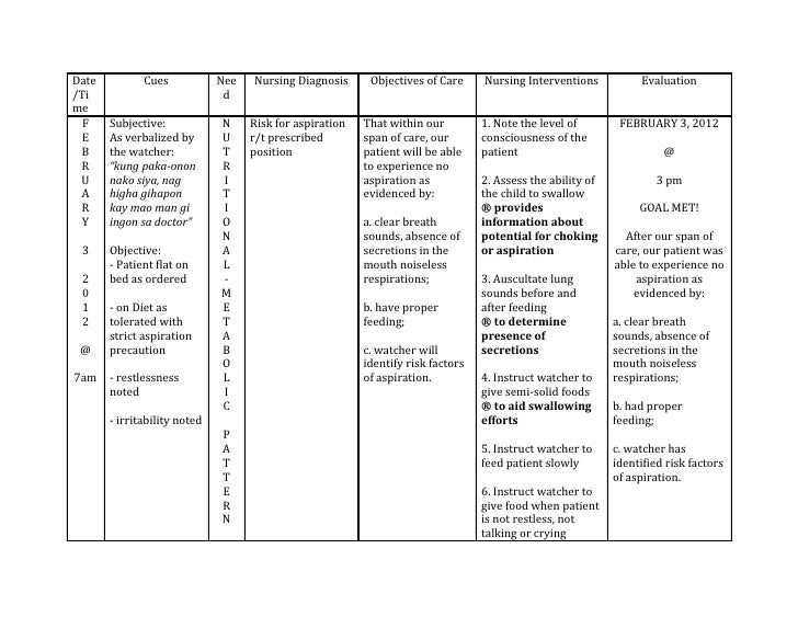 case study pneumonia physical assessment When is a case study appropriate case studies are appropriate when there is a unique or interesting story to be told  • facility assessment reports • interviews.