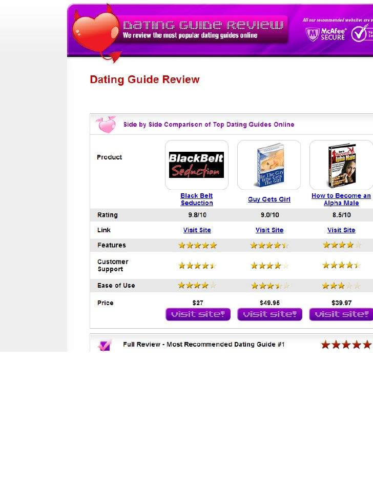 Start up dating website