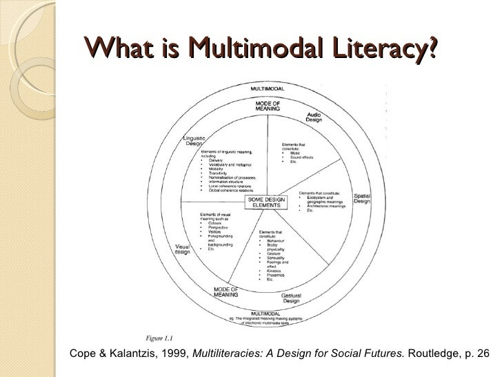 http://image.slidesharecdn.com/csu-multimodal-talk-100610085920-phpapp02/95/multimodal-argument-decoded-keynote-speech-5-728.jpg?cb=1276160808
