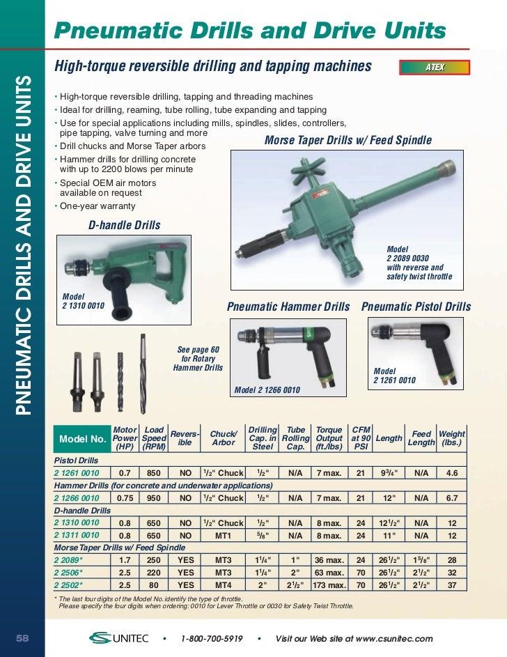 CS Unitec Pneumatic Drill and Drive Units