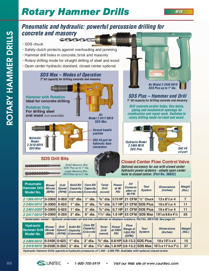 CS Unitec Rotary Hammer Drills