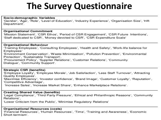 Sample Survey Questions For Brand Loyalty. Example Customer