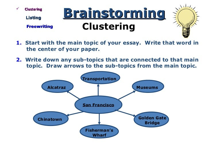 brainstorming for writing an essay At times, writing your first sentence can become a roadblock to completing the project luckily, there are brainstorming techniques you can use to fire up your creative thinking and get your essay off to a fast start.