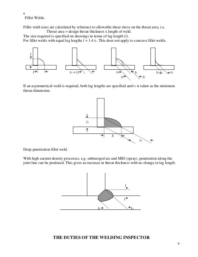 cswip question and answer pdf