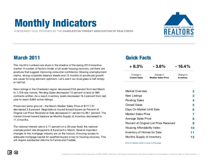 Monthly IndicatorsA RESEARCH TOOL PROVIDED BY THE CHARLESTON TRIDENT ASSOCIATION OF REALTORS®March 2011                   ...