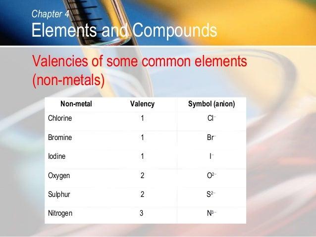 Dapsone gel generic