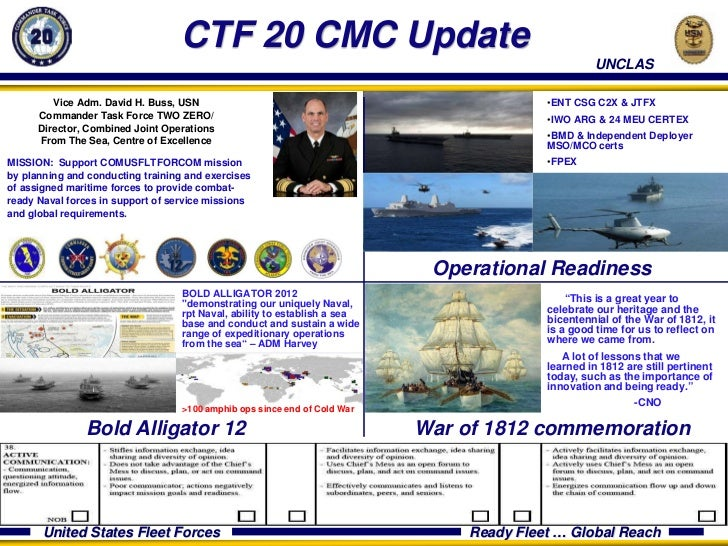 CTF 20 CMC Update C2F AREA OF RESPONSIBILITY                                                                              ...