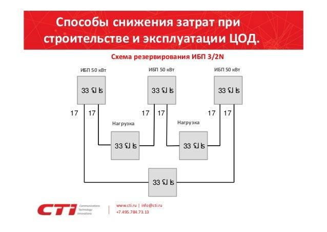 Схема резервирования ИБП