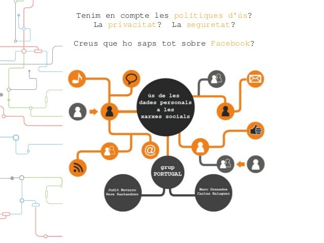 Ús de les dades personals a les xarxes socials