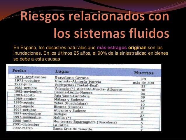 En España, los desastres naturales que más estragos originan son las inundaciones. En los últimos 25 años, el 90% de la si...