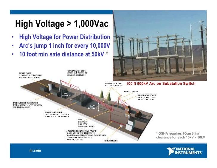 High Voltage 1,000vac • High