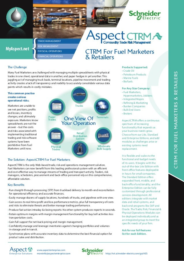 CTRM For Fuel Marketers  & Retailers  RISK MANAGEMENT  PHYSICAL OPERATIONS  FINANCIAL OPERATIONS  One View Of  Your Operat...