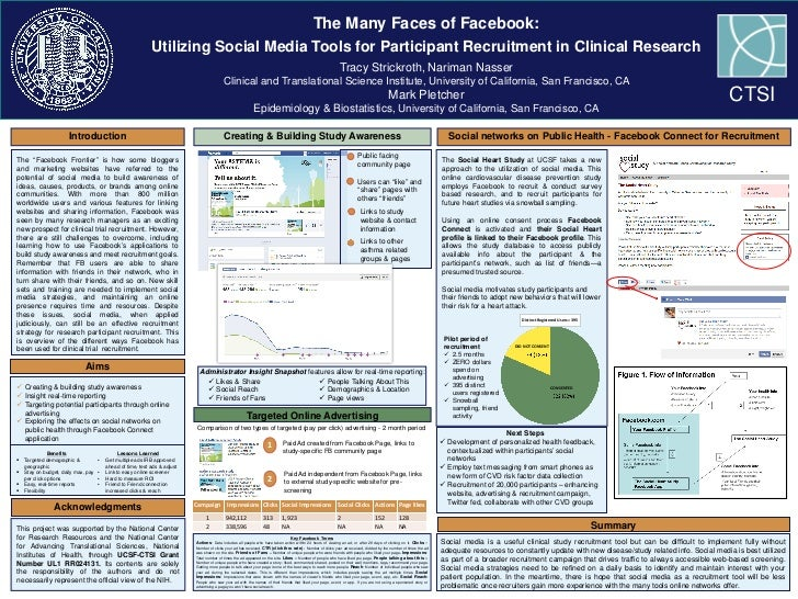 The Many Faces of Facebook:                                                             Utilizing Social Media Tools for P...