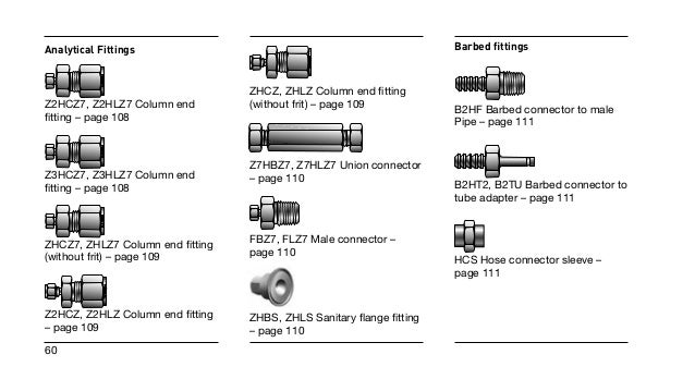 Connector and tubing technical guide instrument products