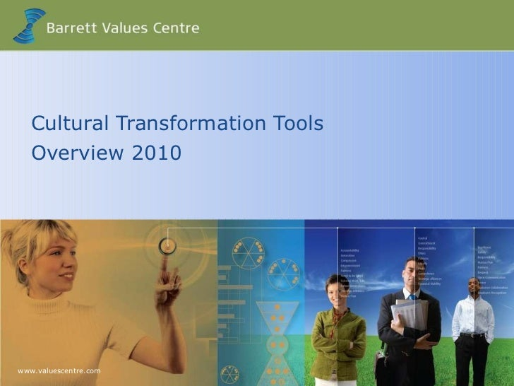 Cultural Transformation Tools Overview 2010