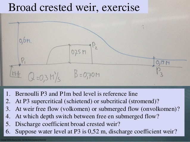 1. Bernoulli P3 and P1m bed level is reference line2. At P3 supercritical (schietend) or subcritical (stromend)?3. At weir...