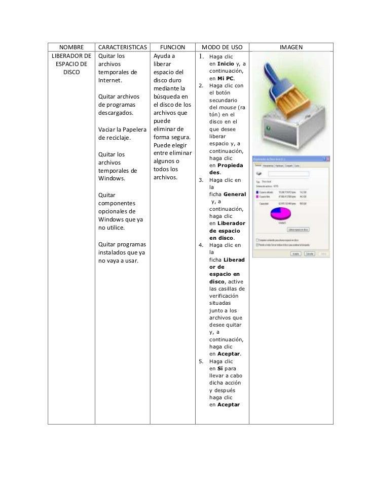 NOMBRECARACTERISTICASFUNCIONMODO DE USOIMAGENLIBERADOR DE ESPACIO DE DISCOQuitar los archivos temporales de Internet.Quita...