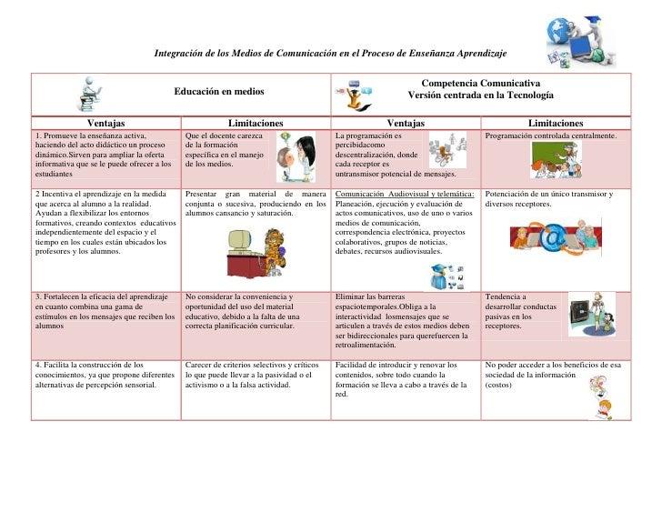 Integración de los Medios de Comunicación en el Proceso de Enseñanza Aprendizaje                                          ...
