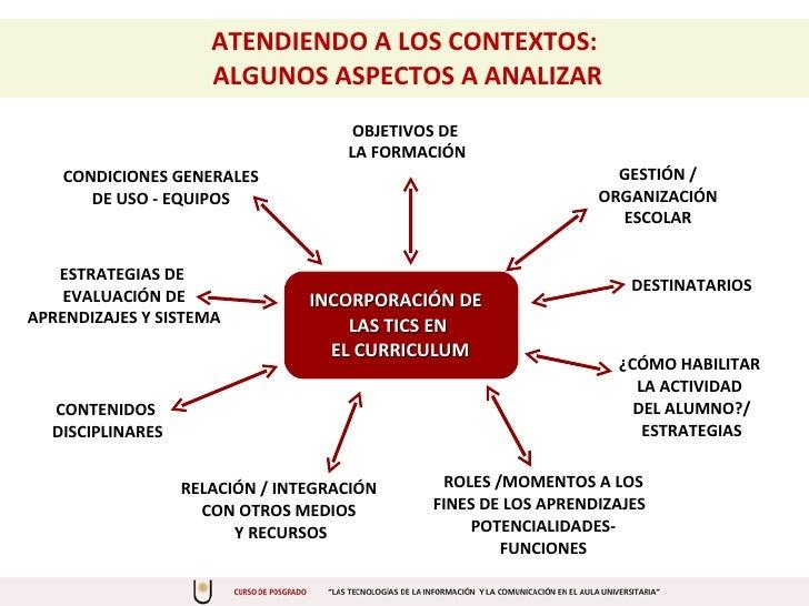 DESTINATARIOS OBJETIVOS DE  LA FORMACIÓN RELACIÓN / INTEGRACIÓN  CON OTROS MEDIOS  Y RECURSOS CONTENIDOS  DISCIPLINARES CO...