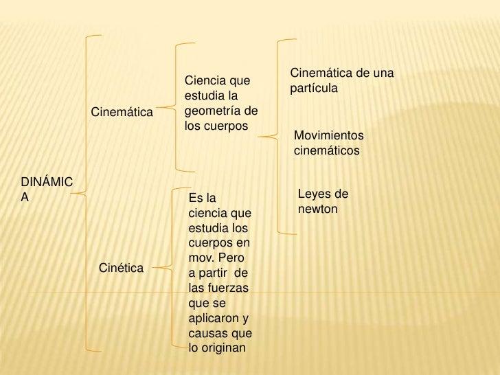 Cuadro sinoptico for Tipos de cuadros