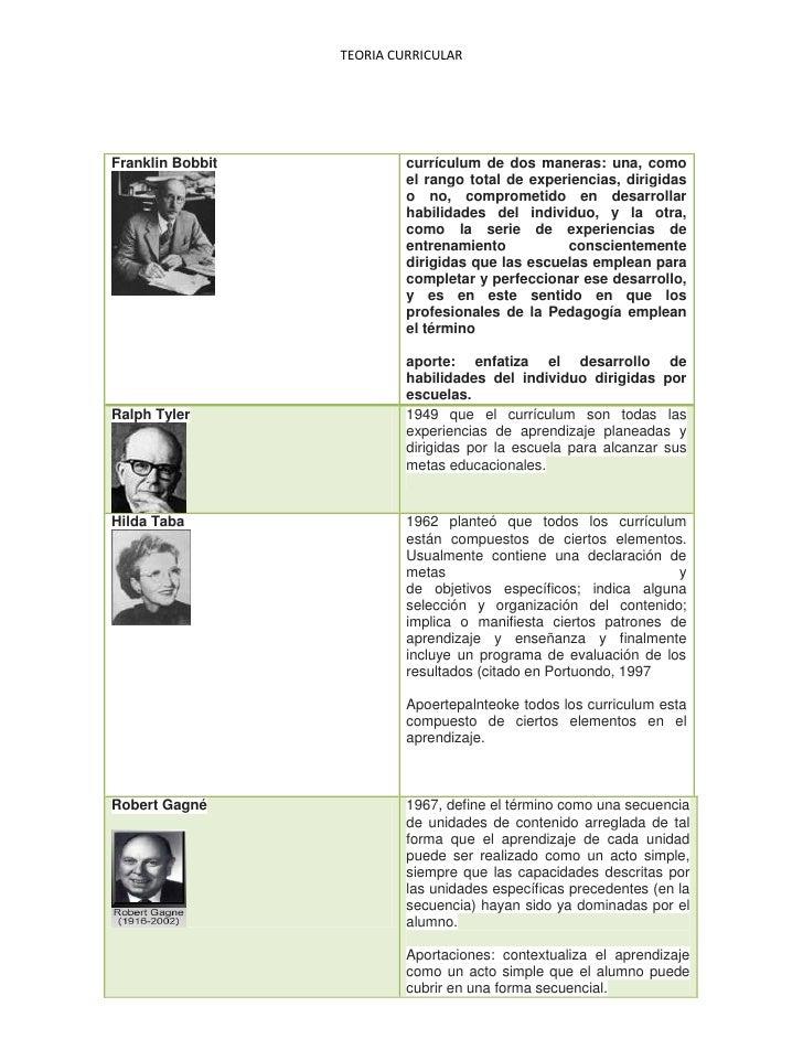 TEORIA CURRICULARFranklin Bobbit            currículum de dos maneras: una, como                           el rango total ...