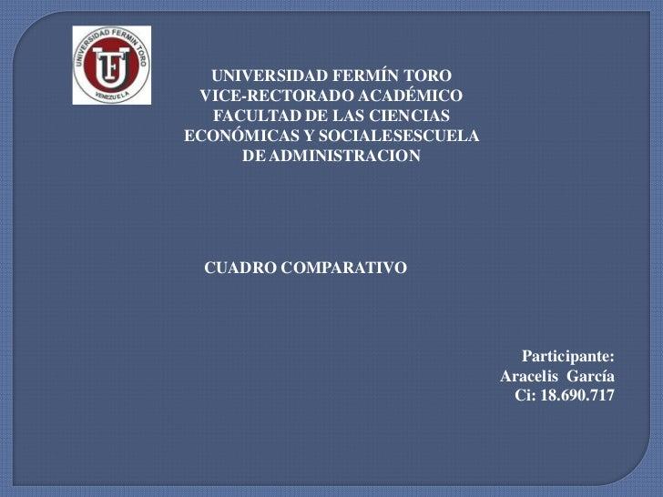 UNIVERSIDAD FERMÍN TORO VICE-RECTORADO ACADÉMICO   FACULTAD DE LAS CIENCIASECONÓMICAS Y SOCIALESESCUELA      DE ADMINISTRA...