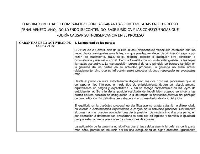 Cuadro comparativo Proceso Penal Venezolano