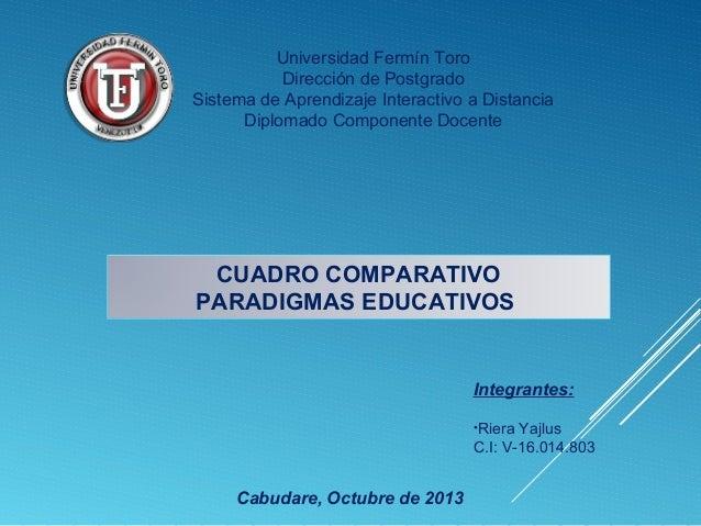 Universidad Fermín Toro Dirección de Postgrado Sistema de Aprendizaje Interactivo a Distancia Diplomado Componente Docente...