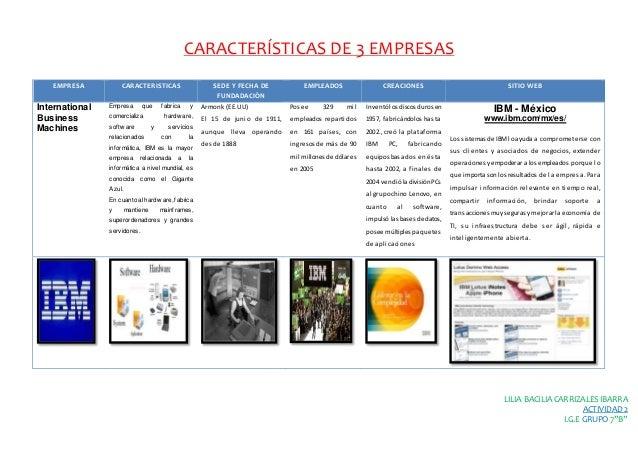 "LILIA BACILIA CARRIZALES IBARRA  ACTIVIDAD 2  I.G.E GRUPO 7""B""  CARACTERÍSTICAS DE 3 EMPRESAS  EMPRESA CARACTERISTICAS SED..."