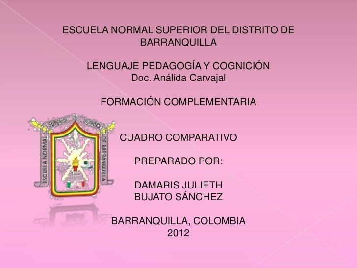 ESCUELA NORMAL SUPERIOR DEL DISTRITO DE            BARRANQUILLA    LENGUAJE PEDAGOGÍA Y COGNICIÓN           Doc. Análida C...