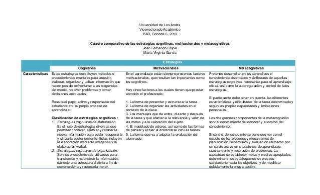 Universidad de Los Andes Vicerrectorado Académico PAD, Cohorte 6, 2013 Cuadro comparativo de las estrategias cognitivas, m...