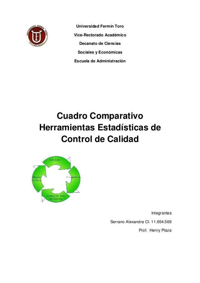 Cuadro comparativo. gestion de calidad