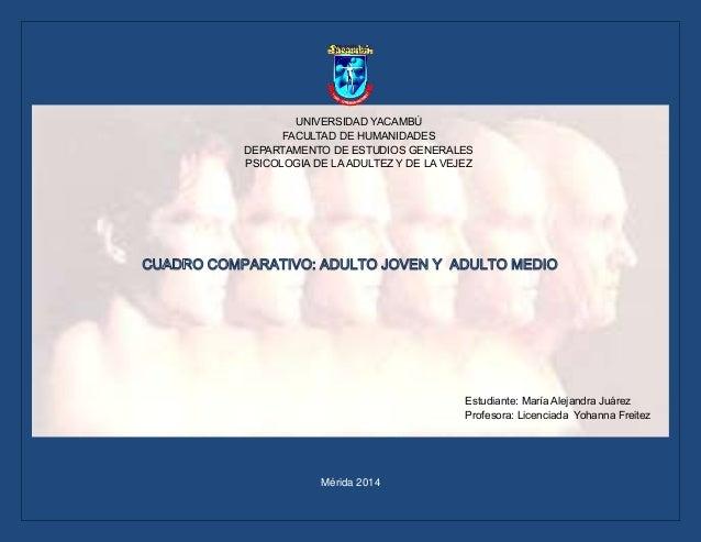 Mérida 2014 UNIVERSIDAD YACAMBÚ FACULTAD DE HUMANIDADES DEPARTAMENTO DE ESTUDIOS GENERALES PSICOLOGIA DE LA ADULTEZ Y DE L...