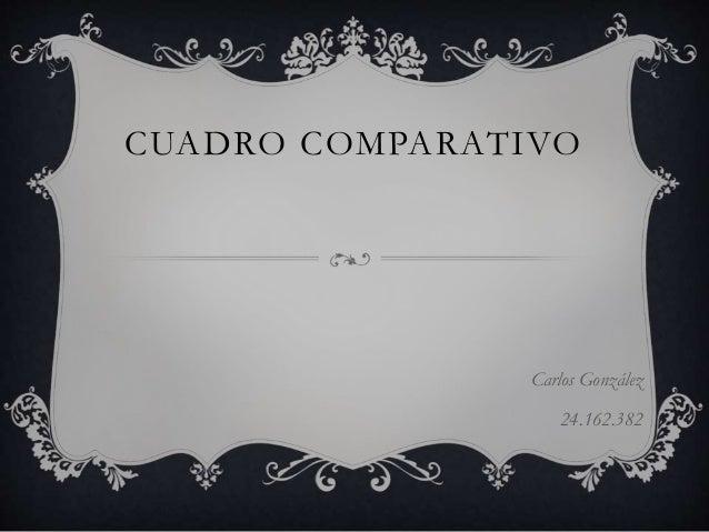 CUADRO COMPARATIVO Carlos González 24.162.382