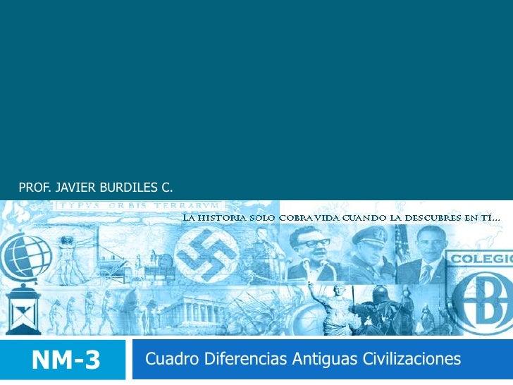 PROF. JAVIER BURDILES C.<br />NM-3<br />Cuadro Diferencias Antiguas Civilizaciones<br />
