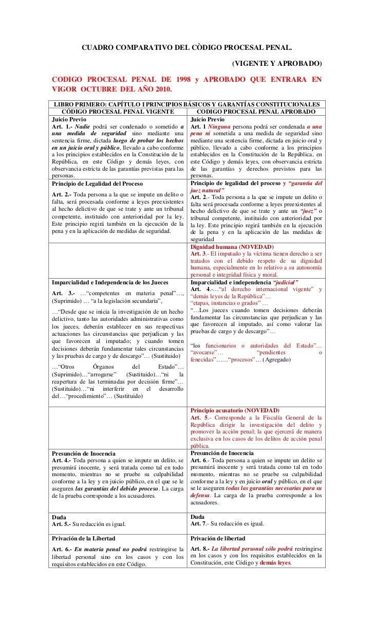 CUADRO COMPARATIVO DEL CÒDIGO PROCESAL PENAL.                                                                          (VI...