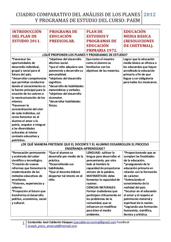 Cuadro comparativo de análisis de los planes y programas de estudio del curso paem.