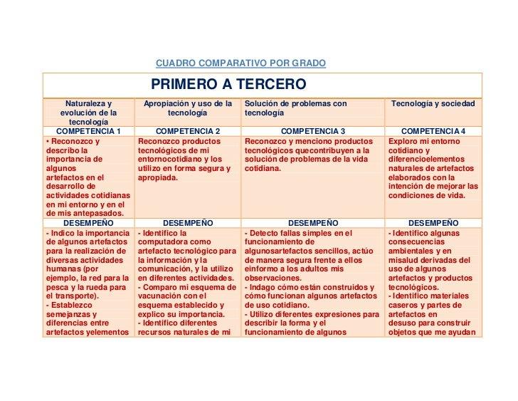 4445-3810CUADRO COMPARATIVO POR GRADO00CUADRO COMPARATIVO POR GRADO<br />4445-1905                      PRIMERO A TERCERO0...