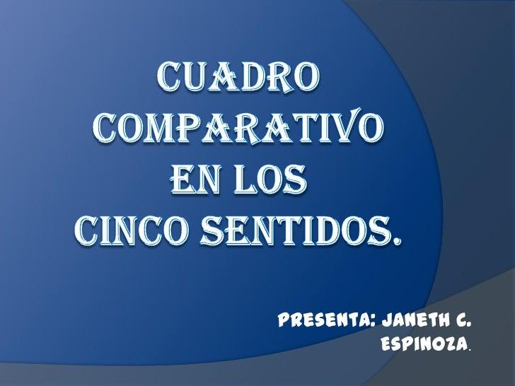 Presenta: Janeth C.          Espinoza.