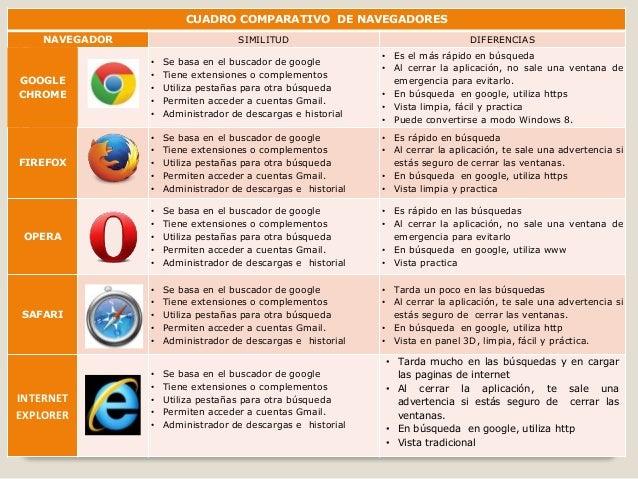 Gmail  Wikipedia