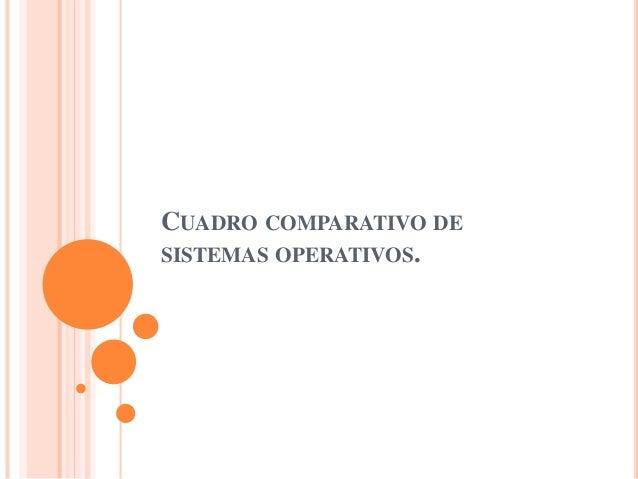 CUADRO COMPARATIVO DE  SISTEMAS OPERATIVOS.