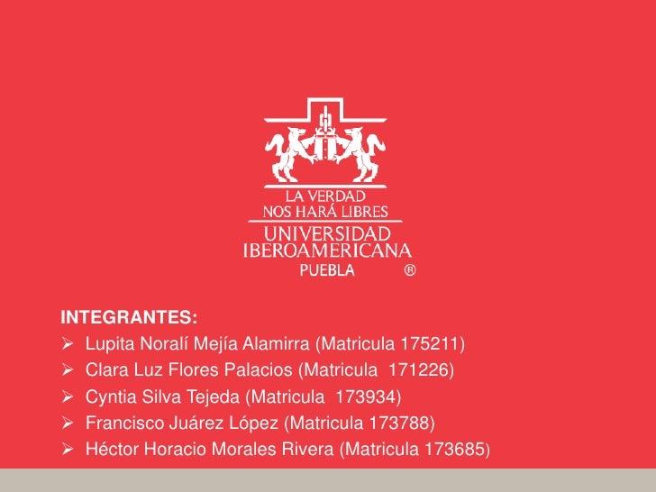 INTEGRANTES: Lupita Noralí Mejía Alamirra (Matricula 175211) Clara Luz Flores Palacios (Matricula 171226) Cyntia Silva ...