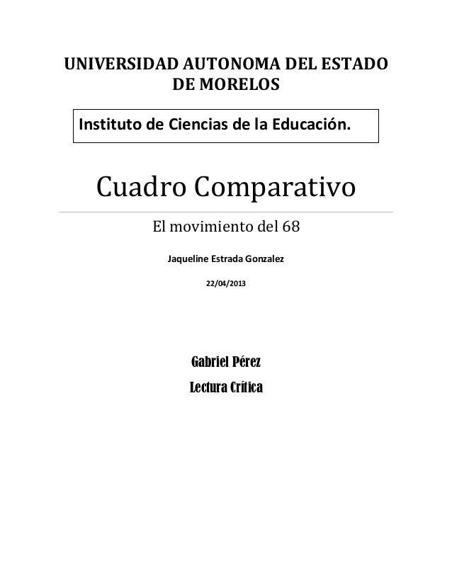 UNIVERSIDAD AUTONOMA DEL ESTADO DE MORELOS Instituto de Ciencias de la Educación.  Cuadro Comparativo El movimiento del 68...