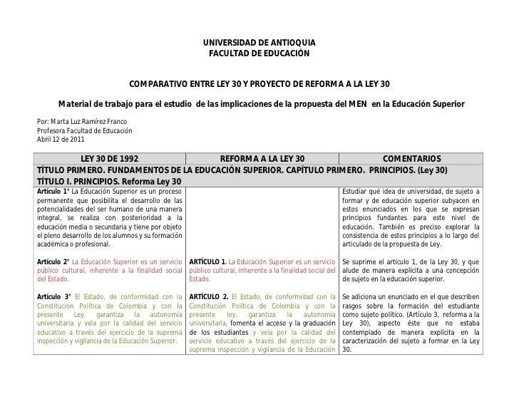 Cuadro comparativo ley 30 de 1992 y proyecto de reforma