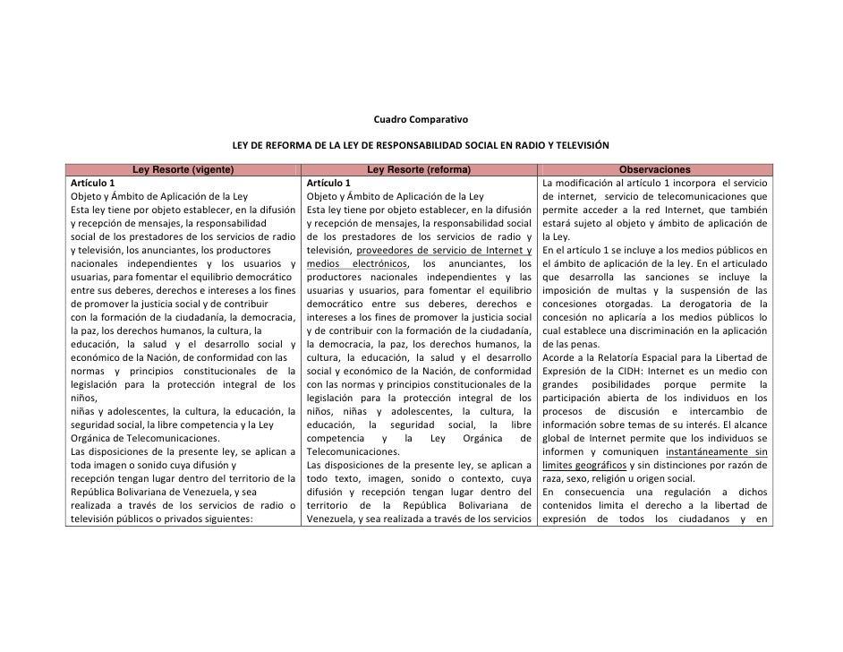Cuadro Comparativo                                     LEY DE REFORMA DE LA LEY DE RESPONSABILIDAD SOCIAL EN RADIO Y TELEV...