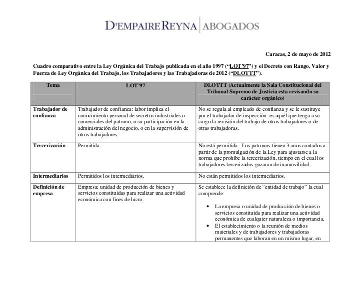 """Caracas, 2 de mayo de 2012Cuadro comparativo entre la Ley Orgánica del Trabajo publicada en el año 1997 (""""LOT'97"""") y el De..."""